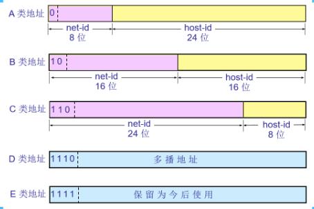 image-20200419184353377